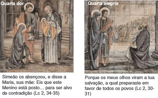 Quarta Dor e Alegria de São José